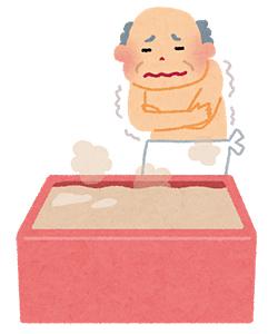 お風呂場でふるえる老人